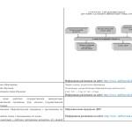 Официальный сайт ( таблица)(2)